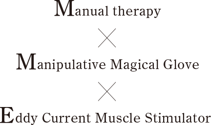 Manual therapy,Manipulative Magical Glove,Eddy Current Muscle Stimulator